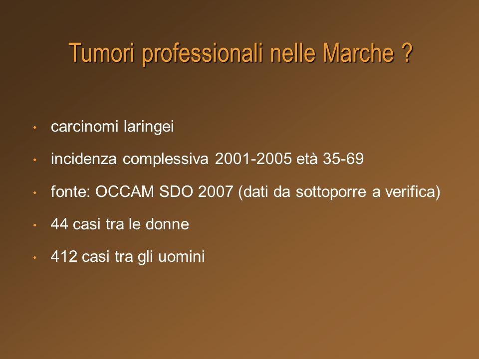 carcinomi laringei incidenza complessiva 2001-2005 età 35-69 fonte: OCCAM SDO 2007 (dati da sottoporre a verifica) 44 casi tra le donne 412 casi tra g