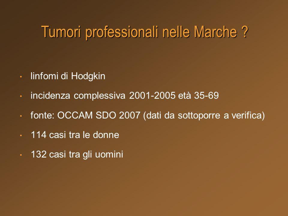 linfomi di Hodgkin incidenza complessiva 2001-2005 età 35-69 fonte: OCCAM SDO 2007 (dati da sottoporre a verifica) 114 casi tra le donne 132 casi tra