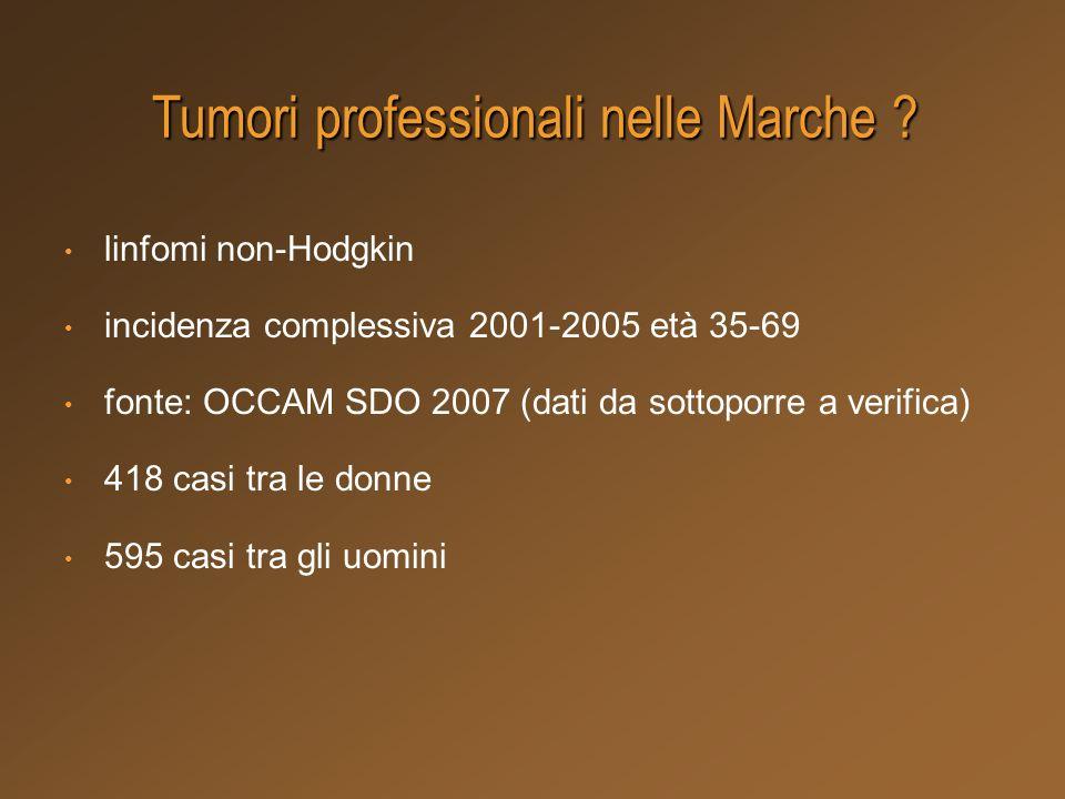 linfomi non-Hodgkin incidenza complessiva 2001-2005 età 35-69 fonte: OCCAM SDO 2007 (dati da sottoporre a verifica) 418 casi tra le donne 595 casi tra