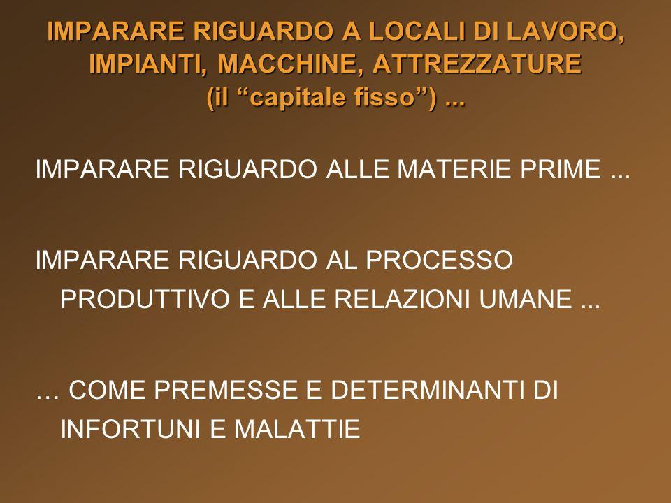 IMPARARE RIGUARDO A LOCALI DI LAVORO, IMPIANTI, MACCHINE, ATTREZZATURE (il capitale fisso)... IMPARARE RIGUARDO ALLE MATERIE PRIME... IMPARARE RIGUARD