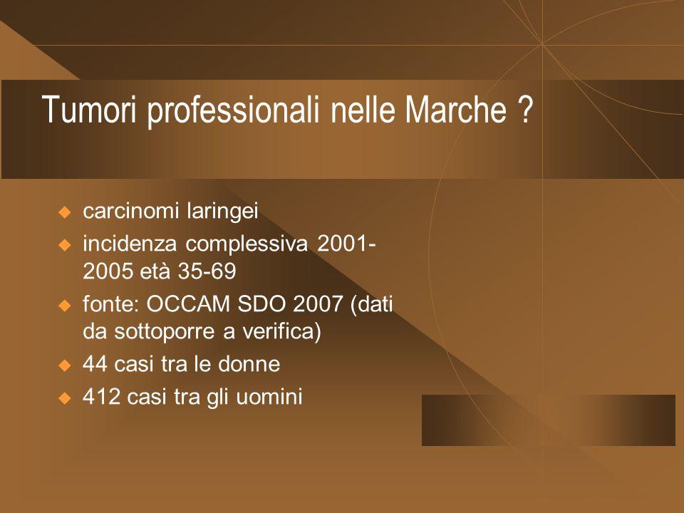 Tumori professionali nelle Marche ? carcinomi laringei incidenza complessiva 2001- 2005 età 35-69 fonte: OCCAM SDO 2007 (dati da sottoporre a verifica