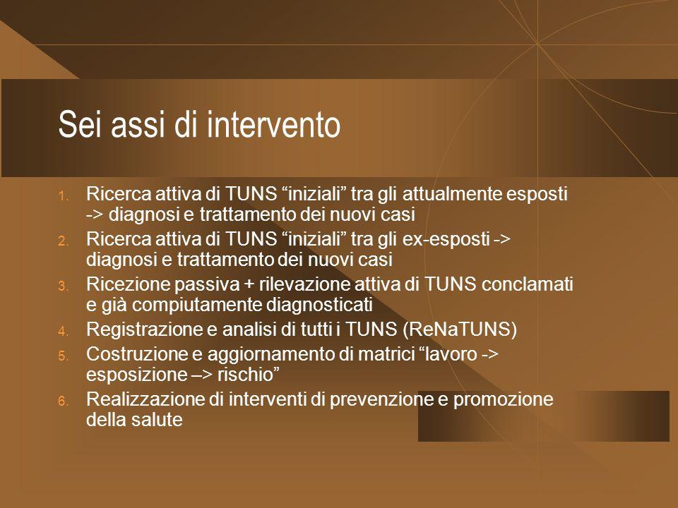 Sei assi di intervento 1. Ricerca attiva di TUNS iniziali tra gli attualmente esposti -> diagnosi e trattamento dei nuovi casi 2. Ricerca attiva di TU