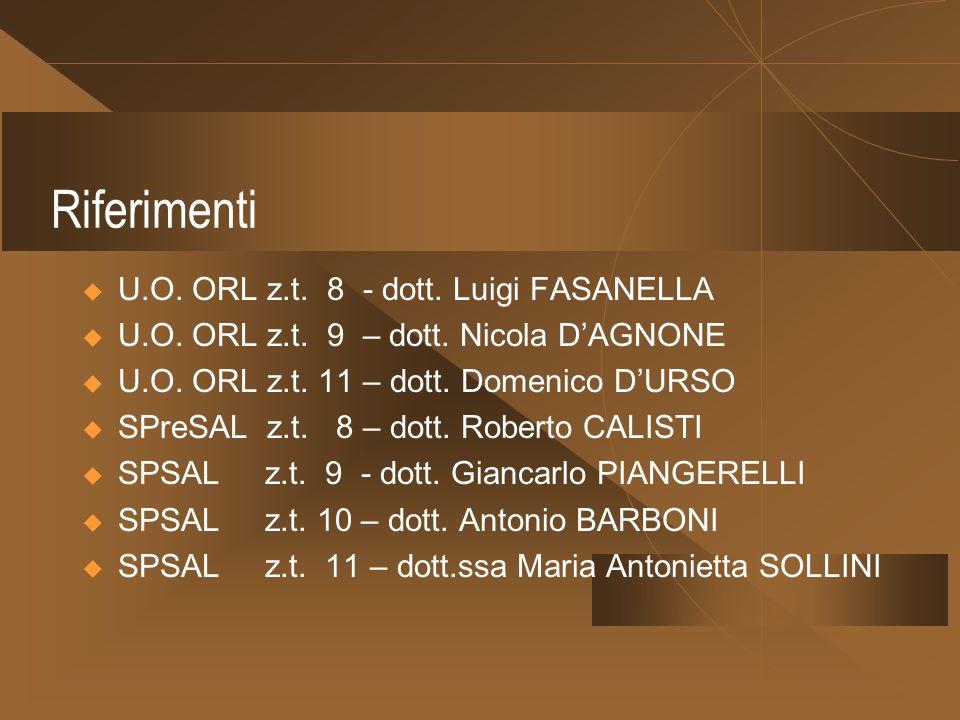 Riferimenti U.O. ORL z.t. 8 - dott. Luigi FASANELLA U.O. ORL z.t. 9 – dott. Nicola DAGNONE U.O. ORL z.t. 11 – dott. Domenico DURSO SPreSAL z.t. 8 – do