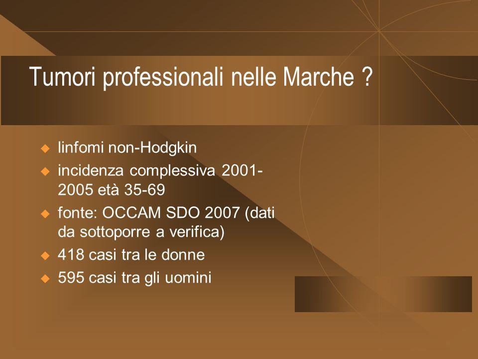 Tumori professionali nelle Marche ? linfomi non-Hodgkin incidenza complessiva 2001- 2005 età 35-69 fonte: OCCAM SDO 2007 (dati da sottoporre a verific