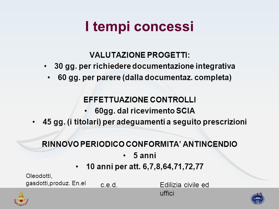 13 I tempi concessi VALUTAZIONE PROGETTI: 30 gg. per richiedere documentazione integrativa 60 gg. per parere (dalla documentaz. completa) EFFETTUAZION