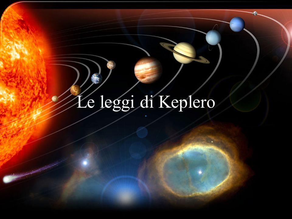 Prima legge di Keplero I pianeti ruotano intorno al sole secondo unorbita a forma dellisse, di cui il sole occupa uno dei due fuochi Ciò significa che la distanza tra un pianeta e il sole non è costante.