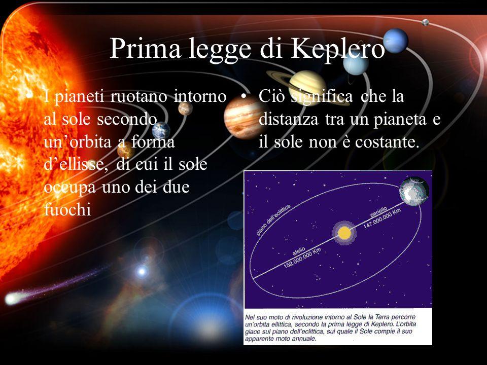 Seconda legge di Keplero Il raggio vettore descrive arie uguali in tempi uguali Ciò significa che i pianeti si muovono più lentamente quando sono più lontani dal sole e più velocemente quando sono più vicini