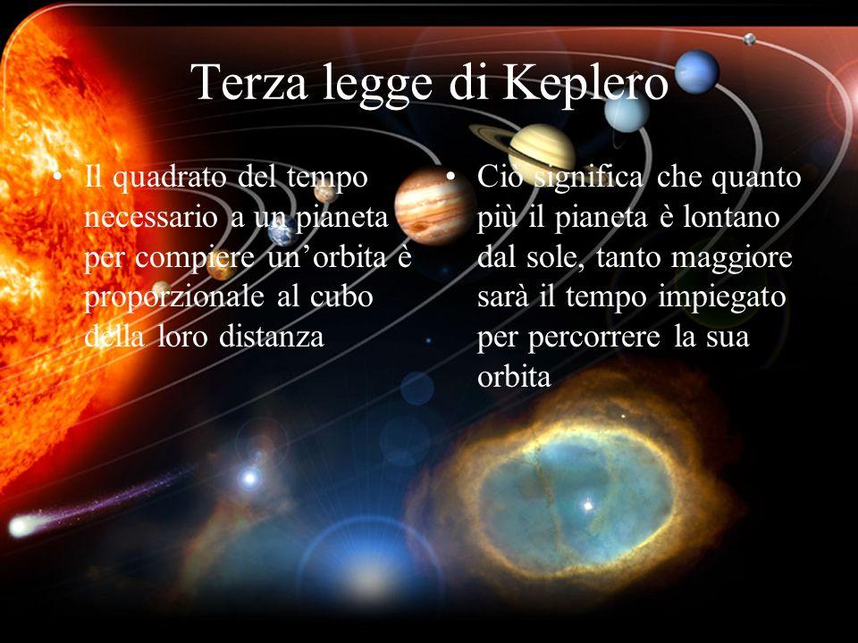 Terza legge di Keplero Il quadrato del tempo necessario a un pianeta per compiere unorbita è proporzionale al cubo della loro distanza Ciò significa c