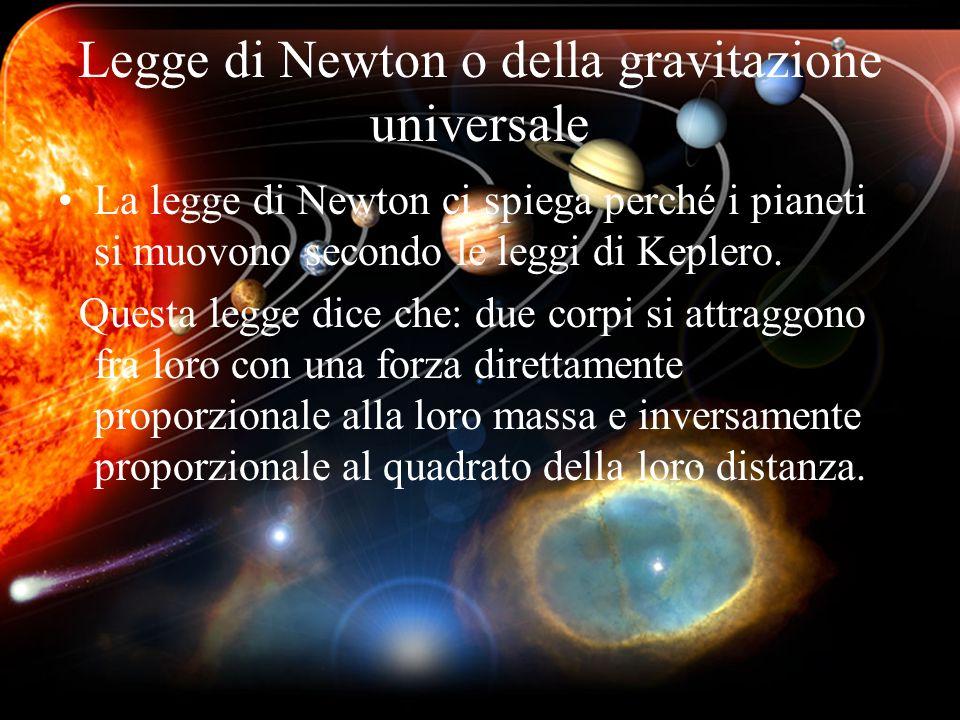 Legge di Newton o della gravitazione universale La legge di Newton ci spiega perché i pianeti si muovono secondo le leggi di Keplero. Questa legge dic