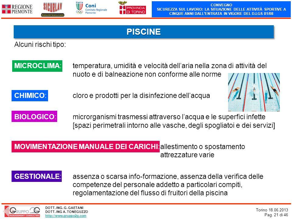 CONVEGNO SICUREZZA SUL LAVORO: LA SITUAZIONE DELLE ATTIVITÀ SPORTIVE A CINQUE ANNI DALLENTRATA IN VIGORE DEL D.LGS 81/08 Torino 18.06.2013 Pag. 21 di