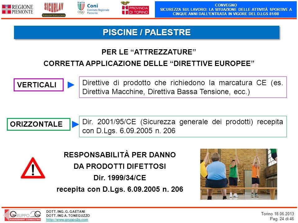 CONVEGNO SICUREZZA SUL LAVORO: LA SITUAZIONE DELLE ATTIVITÀ SPORTIVE A CINQUE ANNI DALLENTRATA IN VIGORE DEL D.LGS 81/08 Torino 18.06.2013 Pag. 24 di