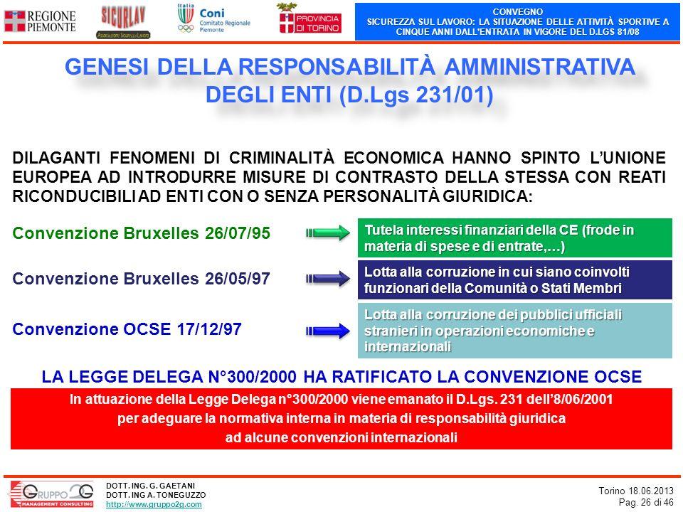 CONVEGNO SICUREZZA SUL LAVORO: LA SITUAZIONE DELLE ATTIVITÀ SPORTIVE A CINQUE ANNI DALLENTRATA IN VIGORE DEL D.LGS 81/08 Torino 18.06.2013 Pag. 26 di