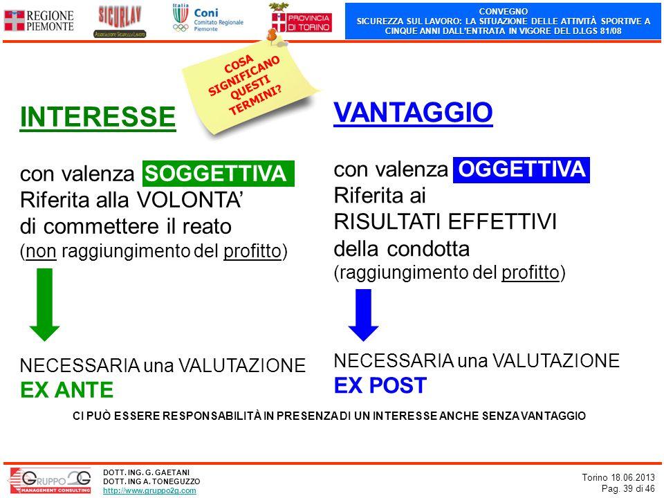 CONVEGNO SICUREZZA SUL LAVORO: LA SITUAZIONE DELLE ATTIVITÀ SPORTIVE A CINQUE ANNI DALLENTRATA IN VIGORE DEL D.LGS 81/08 Torino 18.06.2013 Pag. 39 di