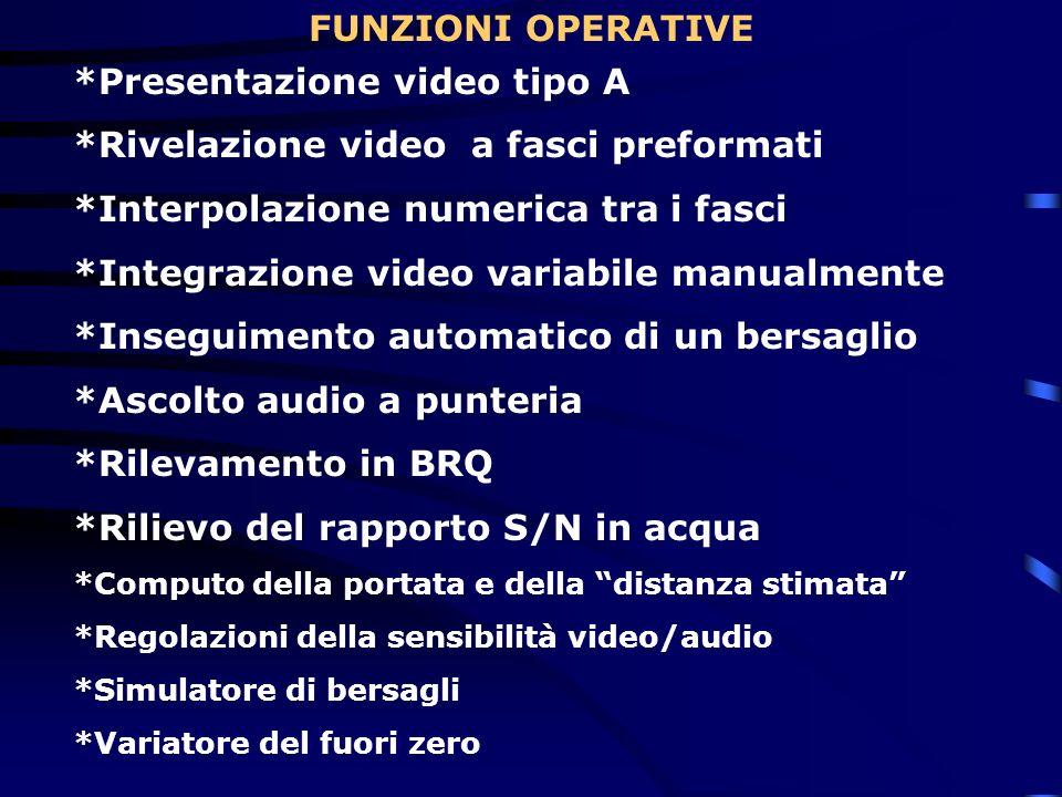 FUNZIONI OPERATIVE *Presentazione video tipo A *Rivelazione video a fasci preformati *Interpolazione numerica tra i fasci *Integrazione video variabil