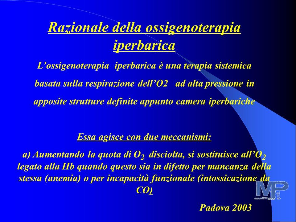 Razionale della ossigenoterapia iperbarica Lossigenoterapia iperbarica è una terapia sistemica basata sulla respirazione dellO2 ad alta pressione in apposite strutture definite appunto camera iperbariche Essa agisce con due meccanismi: a) Aumentando la quota di O 2 disciolta, si sostituisce allO 2 legato alla Hb quando questo sia in difetto per mancanza della stessa (anemia) o per incapacità funzionale (intossicazione da CO) Padova 2003
