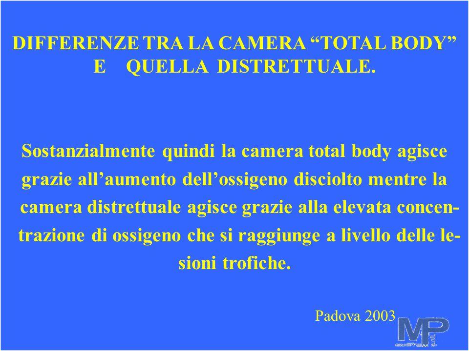 Camera total-body Camera distrettuale La concentrazione di ossige- no raggiunge il 22% La concentrazione di ossige- no raggiunge il 95% Ossigeno disci