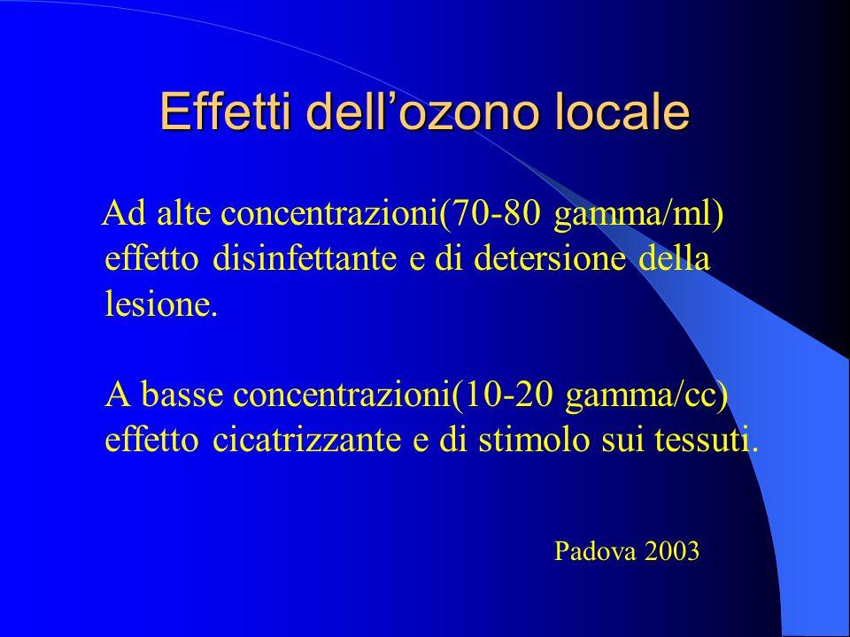 Effetti dellozono locale Ad alte concentrazioni(70-80 gamma/ml) effetto disinfettante e di detersione della lesione.