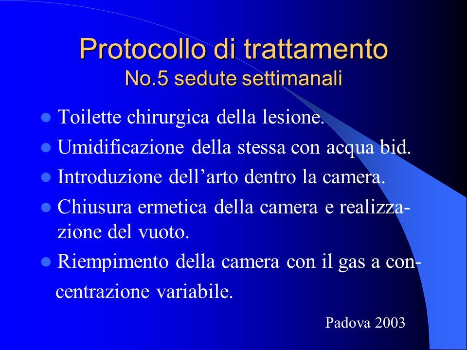 Protocollo di trattamento No.5 sedute settimanali Toilette chirurgica della lesione.