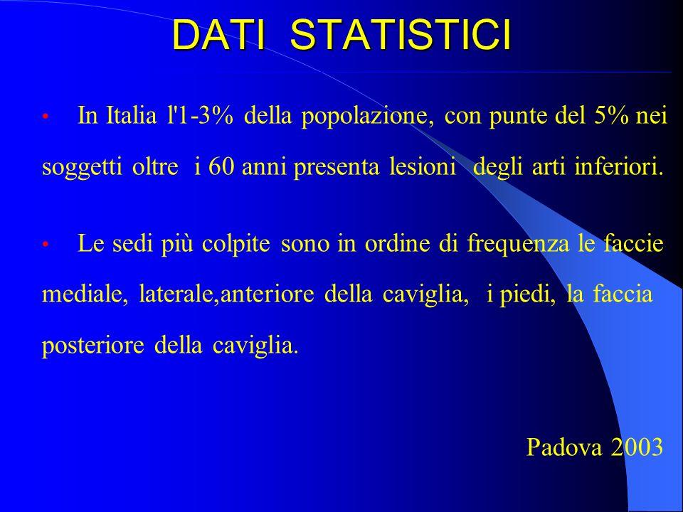DATI STATISTICI In Italia l 1-3% della popolazione, con punte del 5% nei soggetti oltre i 60 anni presenta lesioni degli arti inferiori.