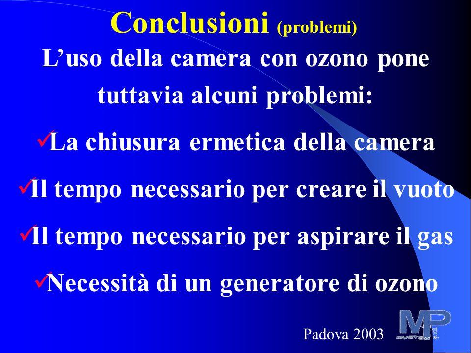 Conclusioni (problemi) Luso della camera con ozono pone tuttavia alcuni problemi: La chiusura ermetica della camera Il tempo necessario per creare il vuoto Il tempo necessario per aspirare il gas Necessità di un generatore di ozono Padova 2003