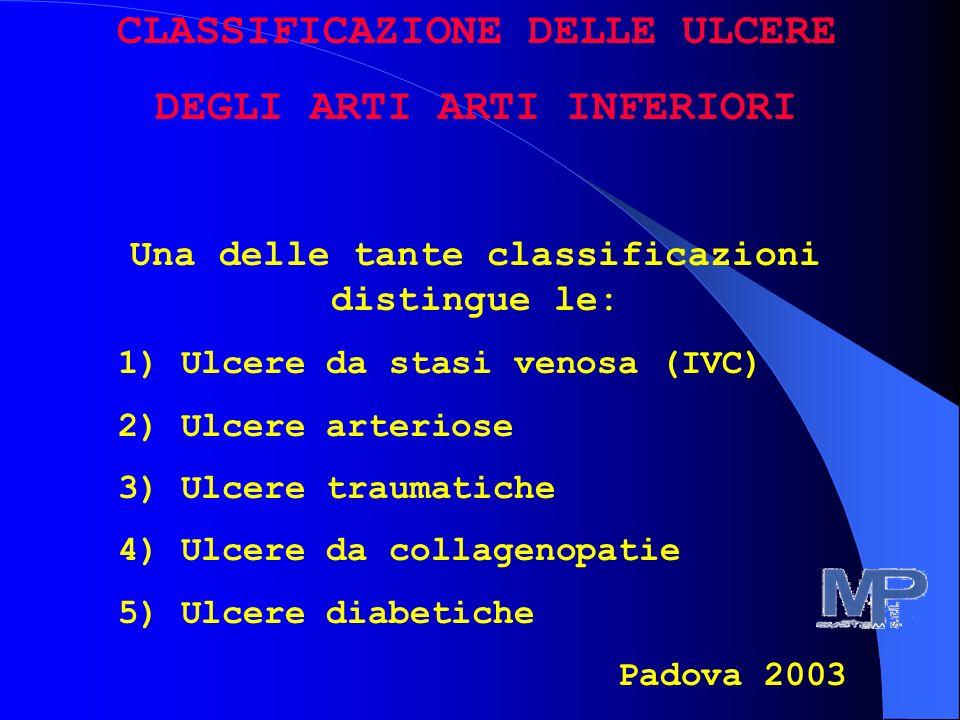 CLASSIFICAZIONE DELLE ULCERE DEGLI ARTI ARTI INFERIORI Una delle tante classificazioni distingue le: 1) Ulcere da stasi venosa (IVC) 2) Ulcere arteriose 3) Ulcere traumatiche 4) Ulcere da collagenopatie 5) Ulcere diabetiche Padova 2003