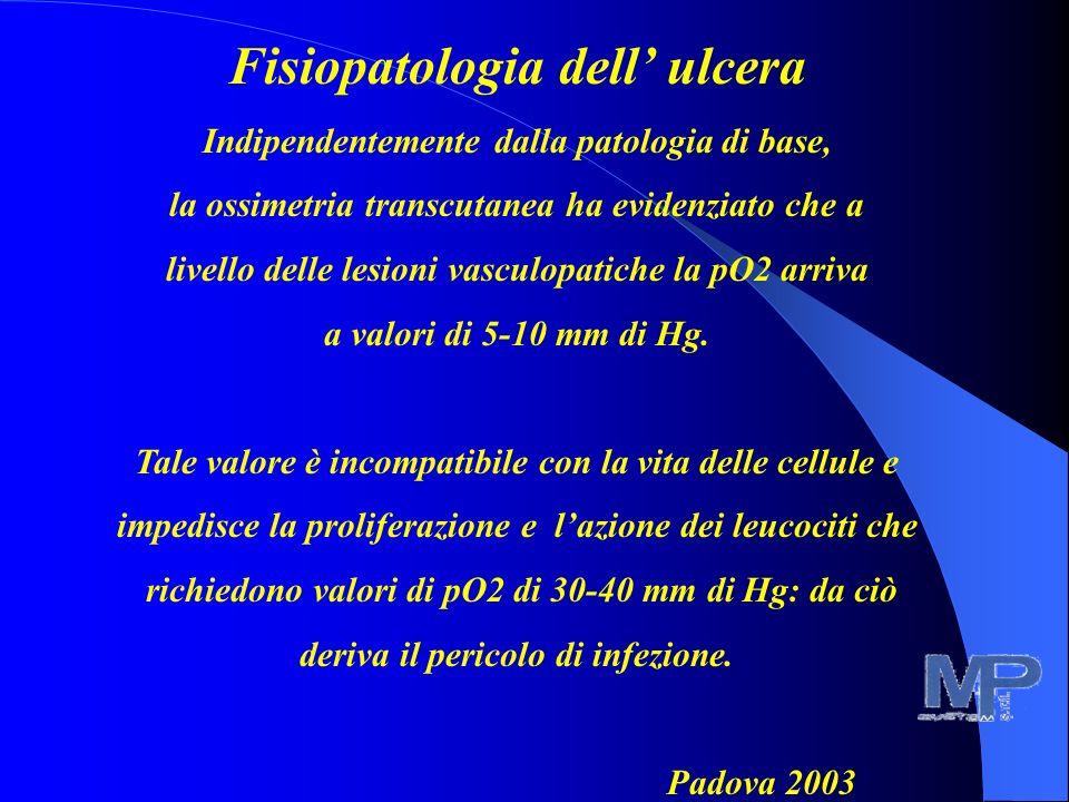 Fisiopatologia dell ulcera Indipendentemente dalla patologia di base, la ossimetria transcutanea ha evidenziato che a livello delle lesioni vasculopatiche la pO2 arriva a valori di 5-10 mm di Hg.
