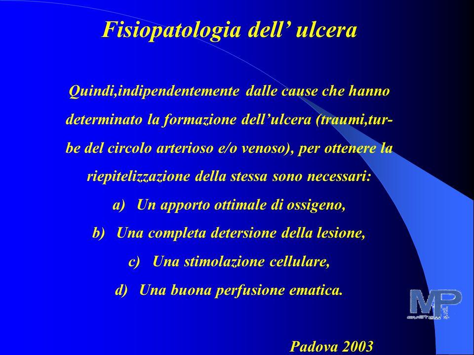 Fisiopatologia dell ulcera Anche la sintesi del collagene a partenza dai fibroblasti non può prescindere dallossigeno. Nelle condizioni sopradette di