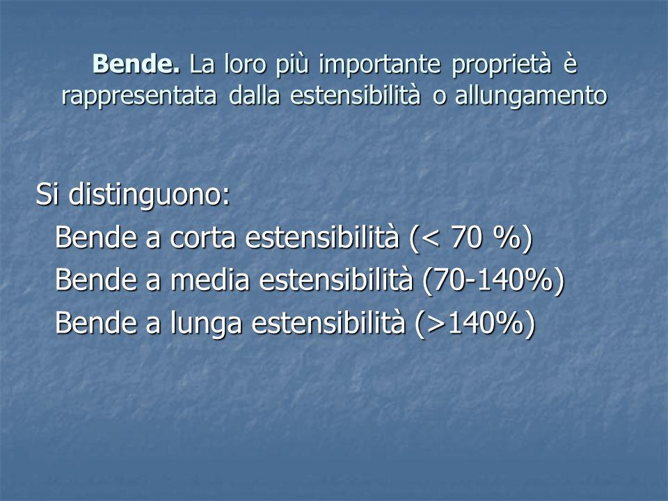 Bende. La loro più importante proprietà è rappresentata dalla estensibilità o allungamento Si distinguono: Bende a corta estensibilità (< 70 %) Bende