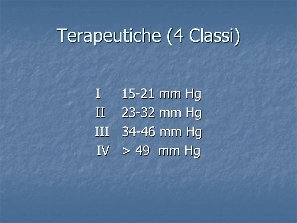 Terapeutiche (4 Classi) I 15-21 mm Hg II 23-32 mm Hg III 34-46 mm Hg IV > 49 mm Hg