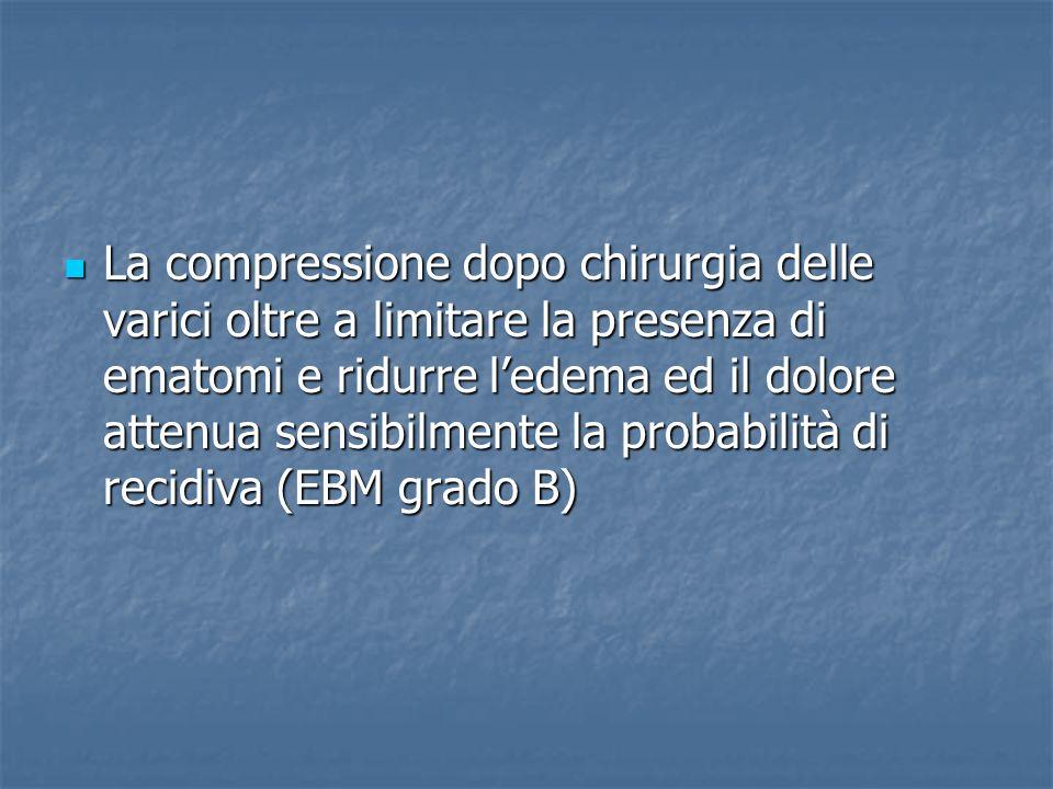 La compressione dopo chirurgia delle varici oltre a limitare la presenza di ematomi e ridurre ledema ed il dolore attenua sensibilmente la probabilità di recidiva (EBM grado B) La compressione dopo chirurgia delle varici oltre a limitare la presenza di ematomi e ridurre ledema ed il dolore attenua sensibilmente la probabilità di recidiva (EBM grado B)