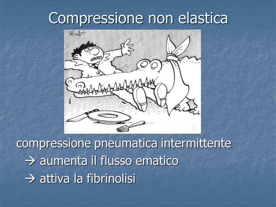 Compressione non elastica compressione pneumatica intermittente compressione pneumatica intermittente aumenta il flusso ematico aumenta il flusso ematico attiva la fibrinolisi attiva la fibrinolisi