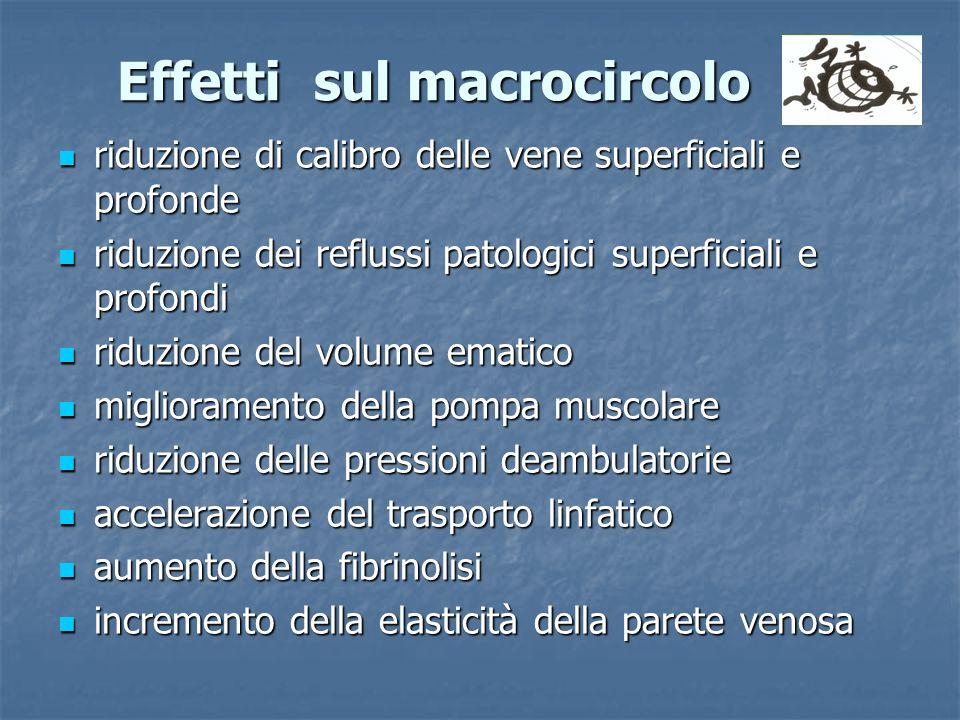 Effetti sul macrocircolo riduzione di calibro delle vene superficiali e profonde riduzione di calibro delle vene superficiali e profonde riduzione dei