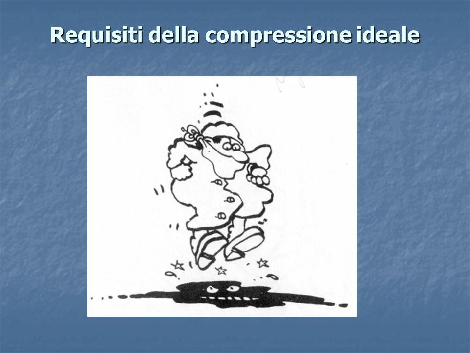 Requisiti della compressione ideale