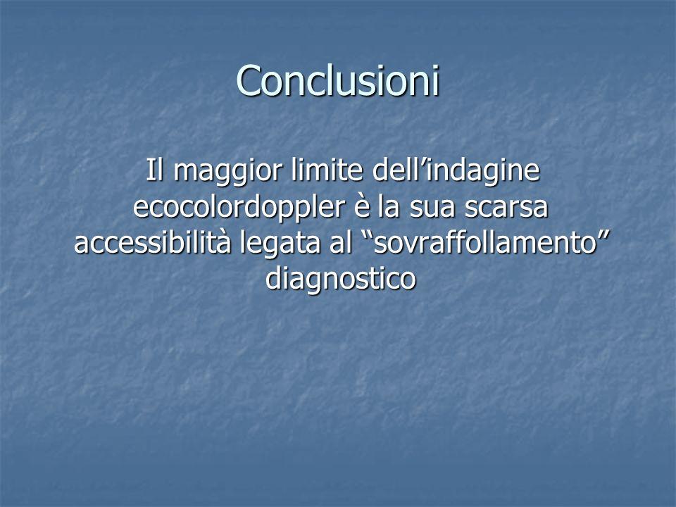 Conclusioni Il maggior limite dellindagine ecocolordoppler è la sua scarsa accessibilità legata al sovraffollamento diagnostico Il maggior limite dell