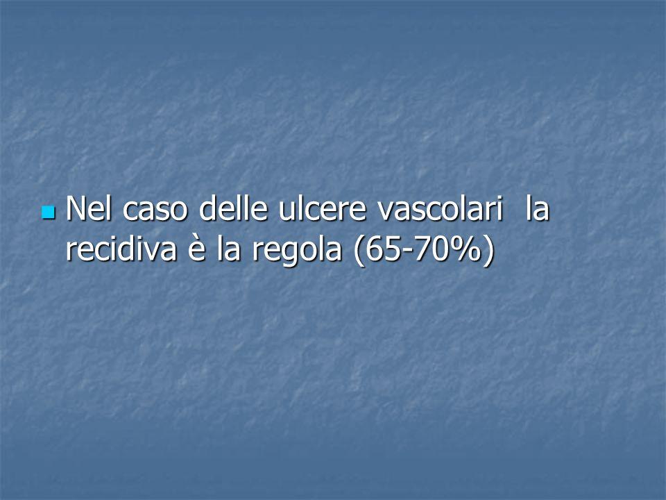 Nel caso delle ulcere vascolari la recidiva è la regola (65-70%) Nel caso delle ulcere vascolari la recidiva è la regola (65-70%)