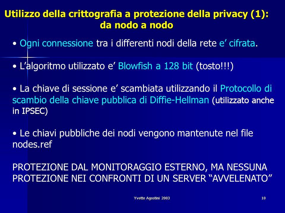 Yvette Agostini 200310 Utilizzo della crittografia a protezione della privacy (1): da nodo a nodo Ogni connessione tra i differenti nodi della rete e cifrata.