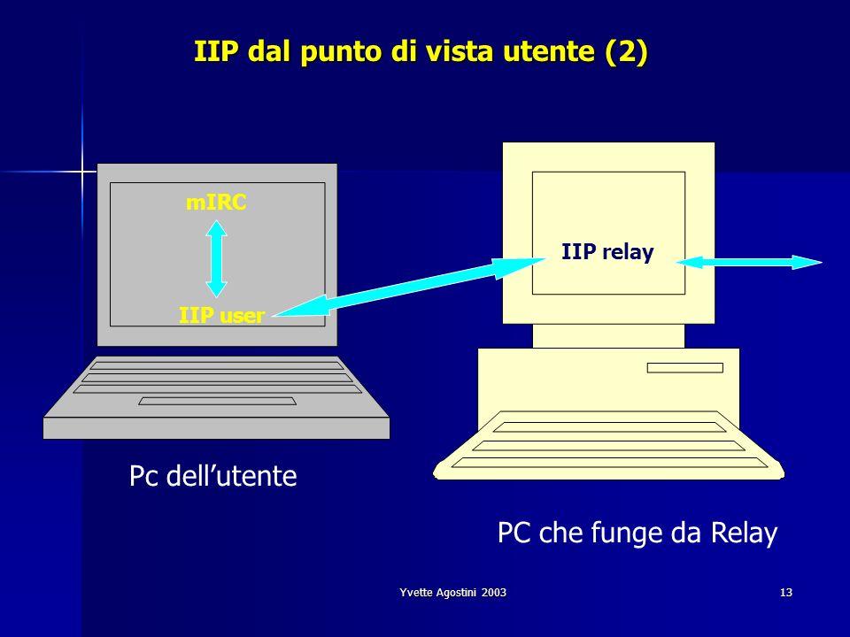 Yvette Agostini 200313 IIP dal punto di vista utente (2) Pc dellutente PC che funge da Relay IIP relay mIRC IIP user