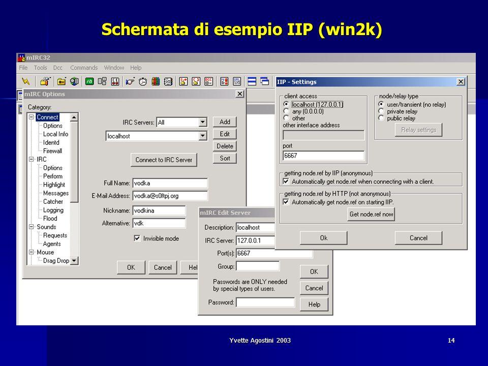Yvette Agostini 200314 Schermata di esempio IIP (win2k)