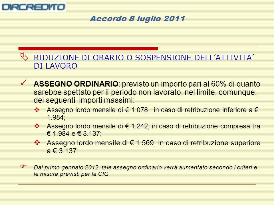 Accordo 8 luglio 2011 (segue) RIDUZIONE DI ORARIO O SOSPENSIONE DELLATTIVITA DI LAVORO CONTRATTI DI SOLIDARIETA DIFENSIVA: previsti in caso di avvio delle procedure di legge in materia di tensioni occupazionali; fino ad un massimo del 50% dellorario contrattuale; istituito un assegno che integri le prestazioni di legge, nella misura del 30%, rispettando i massimali di cui alla scheda precedente (assegno ordinario), al fine di consentire un importo complessivo sino all80% di quanto sarebbe spettato per i periodi non lavorati In mancanza o al venir meno delle prestazioni stabilite per legge, il Fondo erogherà un trattamento determinato secondo le modalità ed i criteri previsti per gli assegni ordinari Il periodo di riduzione dellorario o sospensione dellattività lavorativa non potrà superare complessivamente 24 mesi, salvo che le parti aziendali non decidano di elevarlo sino a 36 mesi