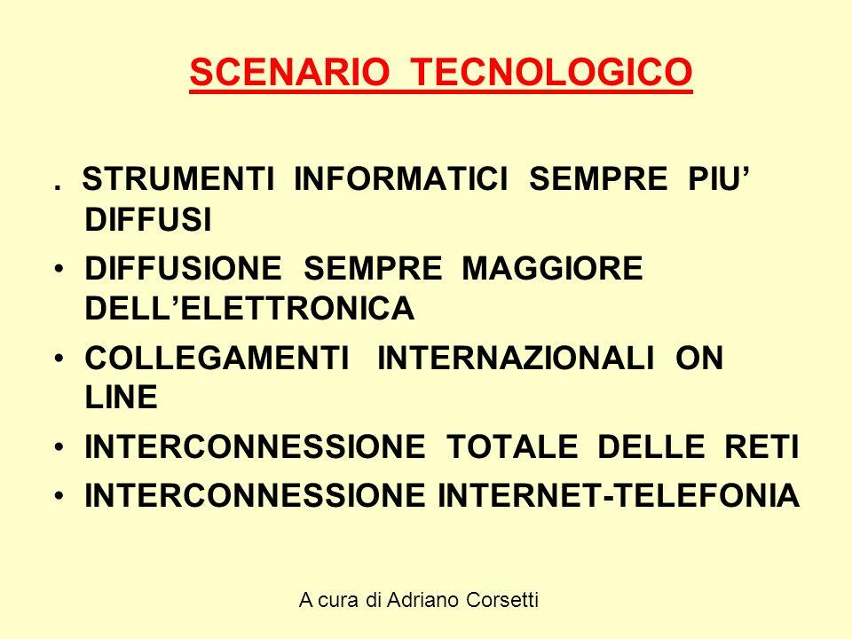 A cura di Adriano Corsetti SCENARIO TECNOLOGICO.