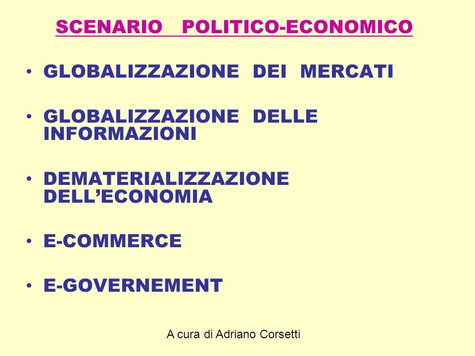 A cura di Adriano Corsetti SCENARIO POLITICO-ECONOMICO GLOBALIZZAZIONE DEI MERCATI GLOBALIZZAZIONE DELLE INFORMAZIONI DEMATERIALIZZAZIONE DELLECONOMIA E-COMMERCE E-GOVERNEMENT