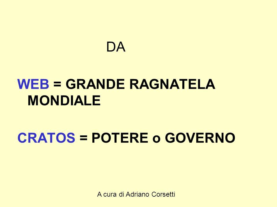 A cura di Adriano Corsetti DA WEB = GRANDE RAGNATELA MONDIALE CRATOS = POTERE o GOVERNO