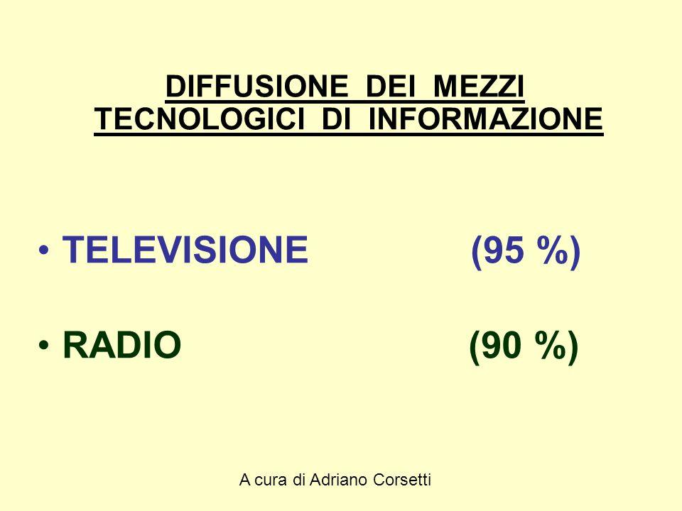 A cura di Adriano Corsetti DIFFUSIONE DEI MEZZI TECNOLOGICI DI INFORMAZIONE TELEVISIONE (95 %) RADIO (90 %)