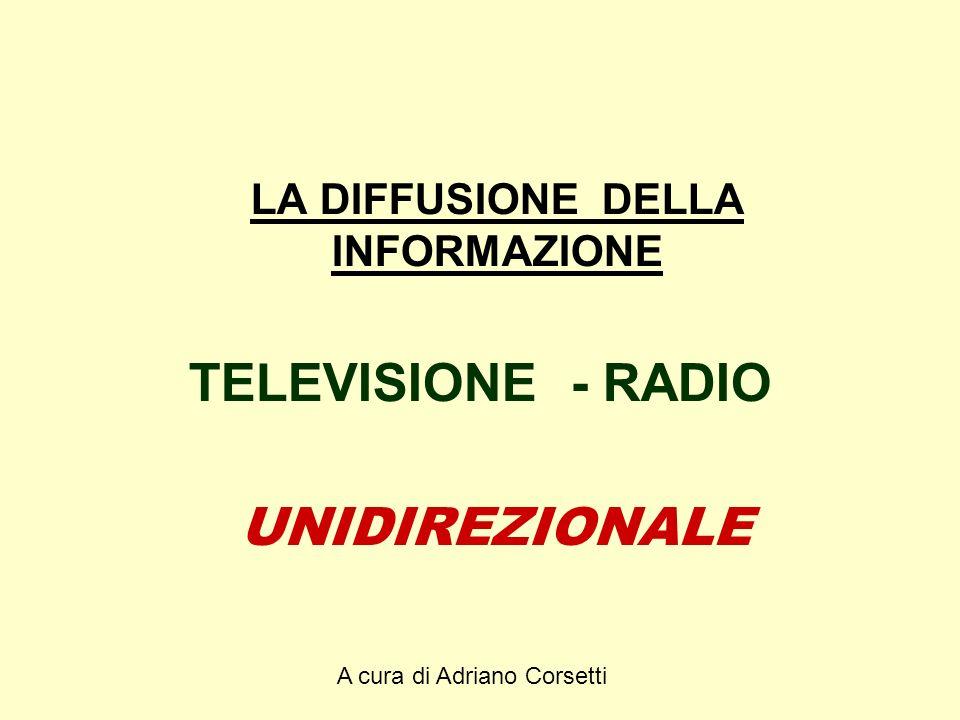 A cura di Adriano Corsetti LA DIFFUSIONE DELLA INFORMAZIONE TELEVISIONE - RADIO UNIDIREZIONALE