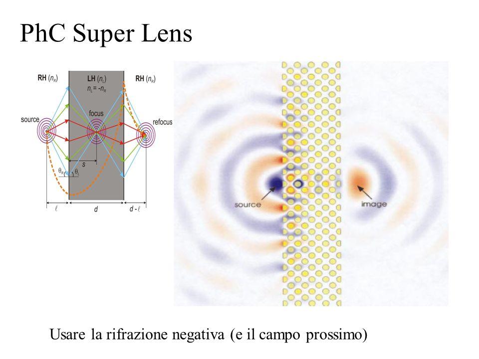 PhC Super Lens Usare la rifrazione negativa (e il campo prossimo)