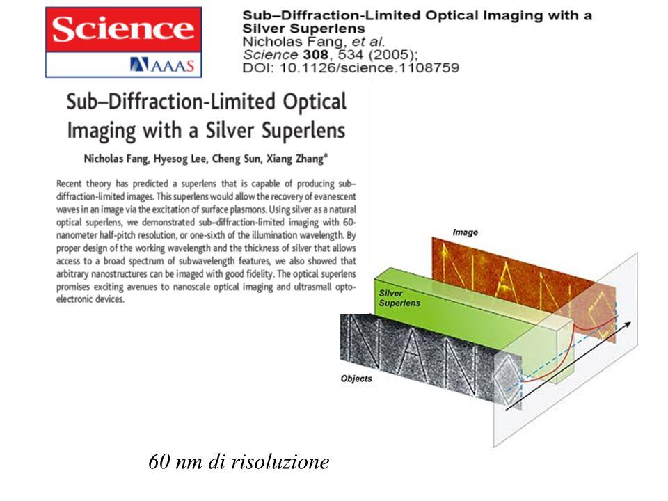 60 nm di risoluzione