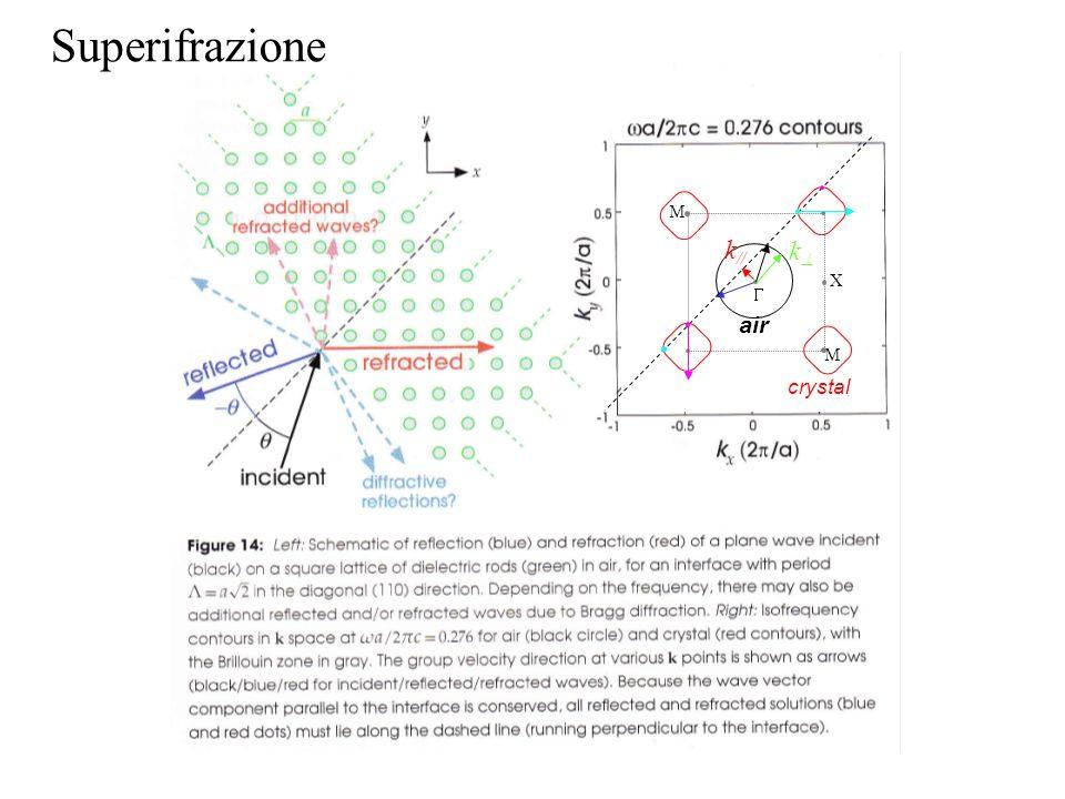 X M M air k // k crystal Superifrazione