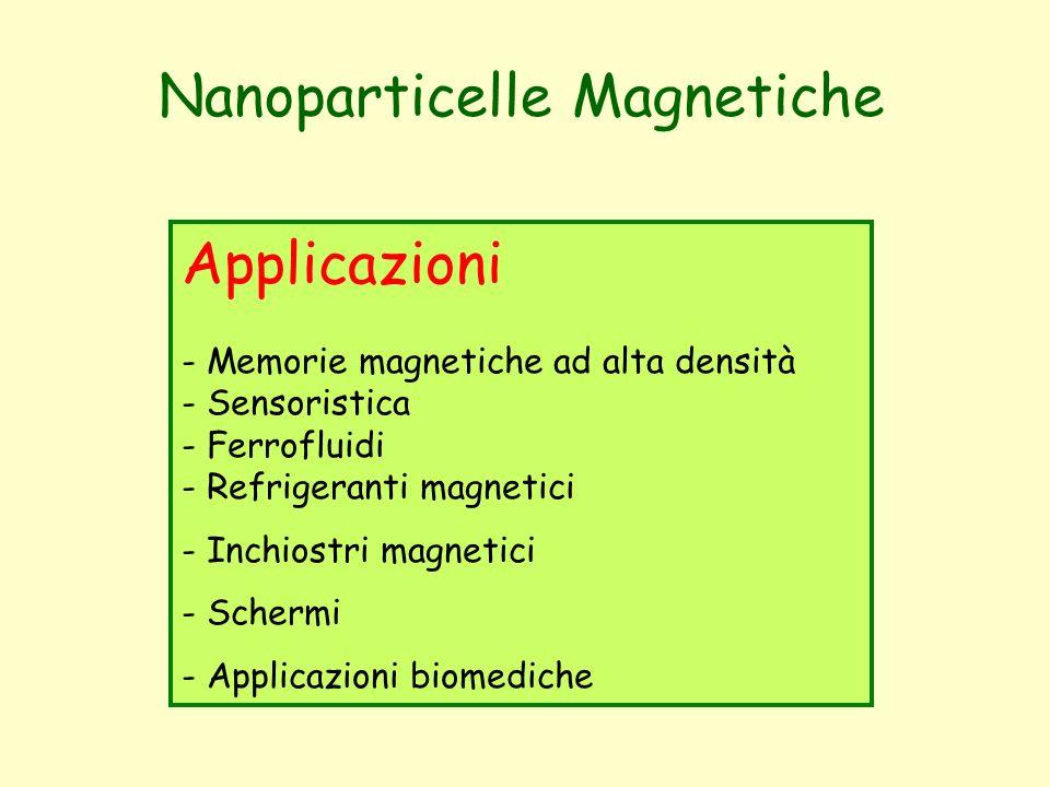 Nanoparticelle Magnetiche Applicazioni - Memorie magnetiche ad alta densità - Sensoristica - Ferrofluidi - Refrigeranti magnetici - Inchiostri magneti
