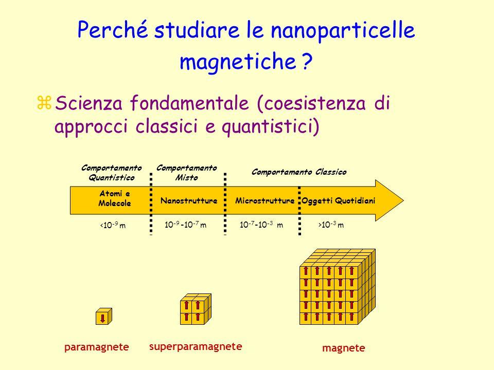 Perché studiare le nanoparticelle magnetiche ? zScienza fondamentale (coesistenza di approcci classici e quantistici) <10 -9 m Atomi e Molecole 10 -9