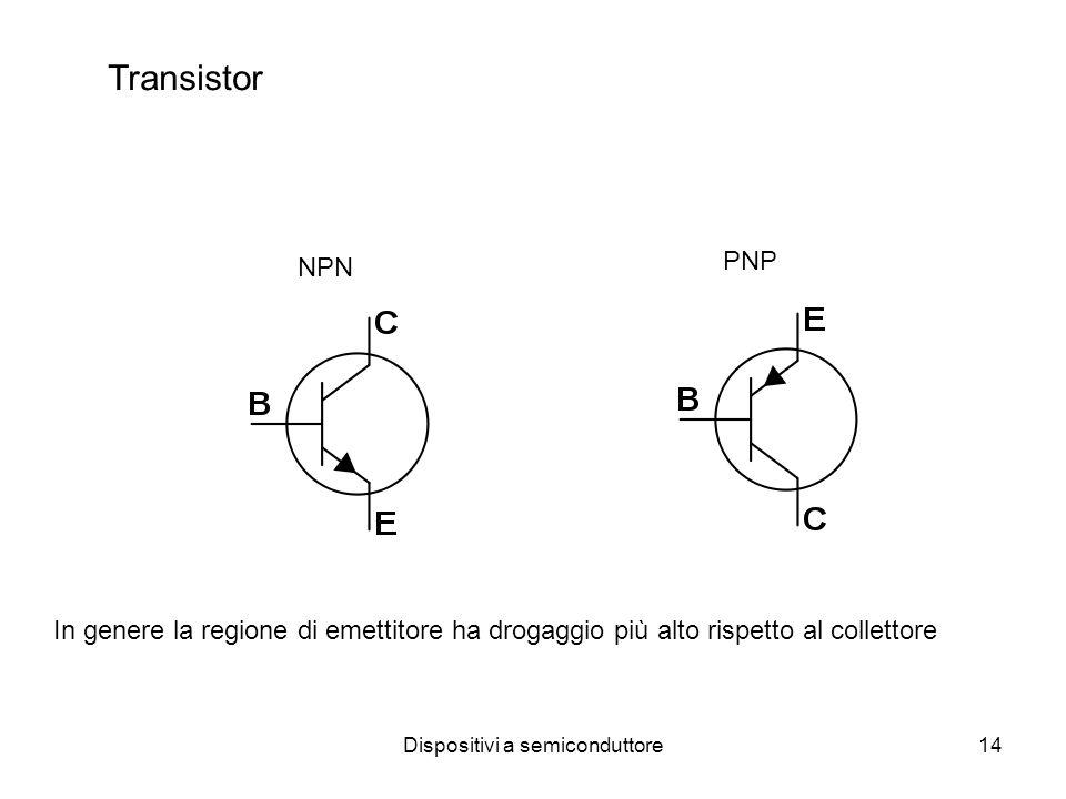 Dispositivi a semiconduttore14 PNP NPN Transistor In genere la regione di emettitore ha drogaggio più alto rispetto al collettore